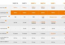 vivacom-smart-promo